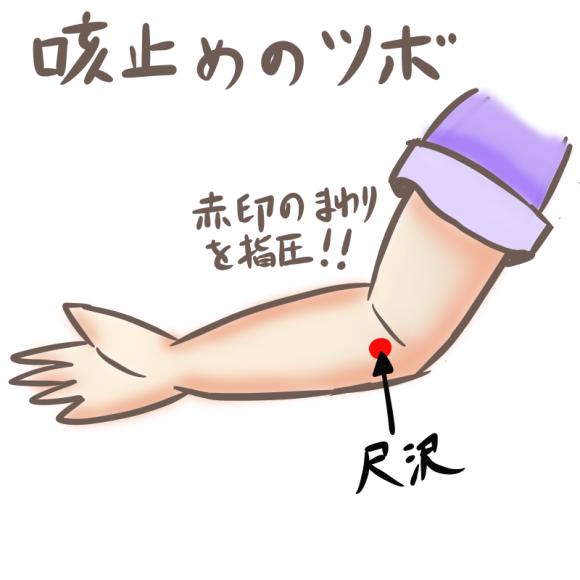 咳を止めるツボは腕にあり!