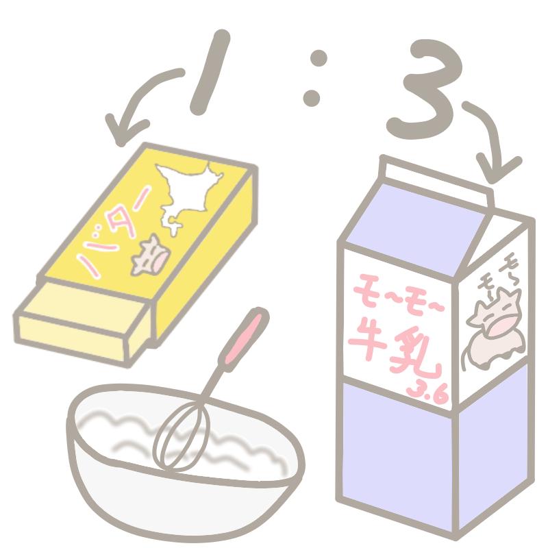簡易生クリームバターと牛乳との比率