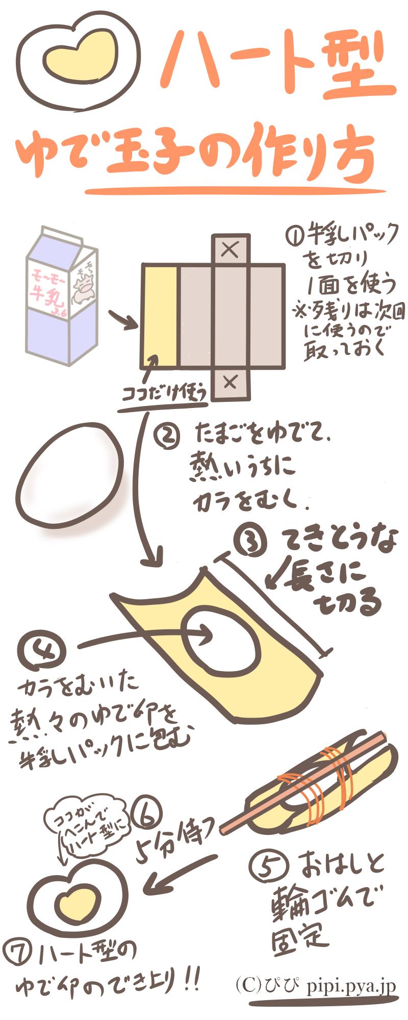 ハート形のゆで卵